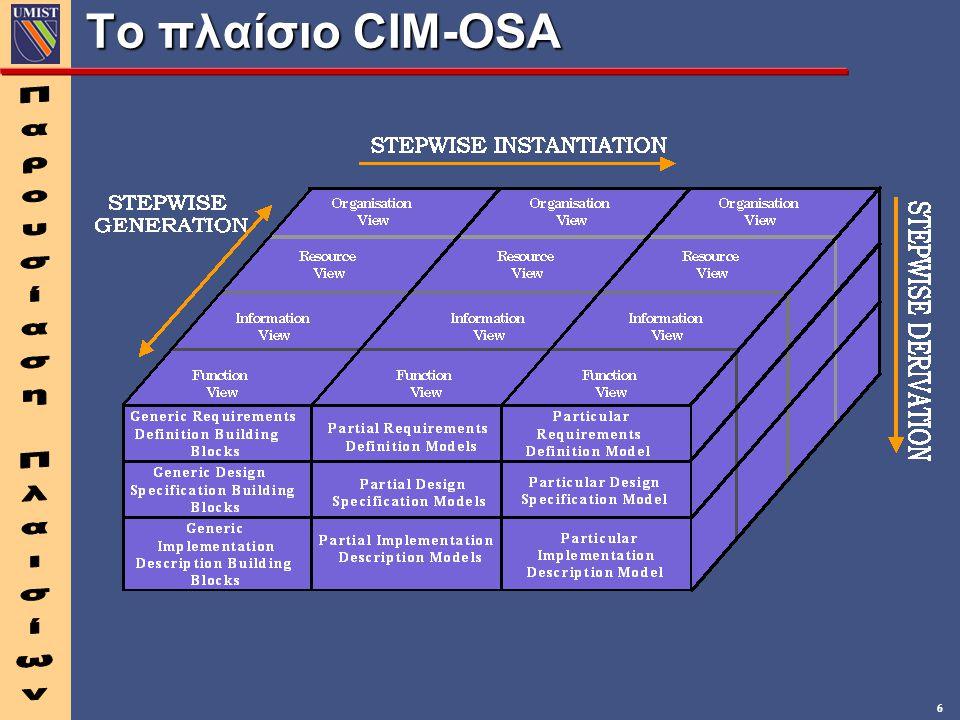 Το πλαίσιο CIM-OSA Παρουσίαση Πλαισίων