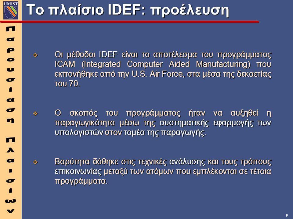 Το πλαίσιο IDEF: προέλευση
