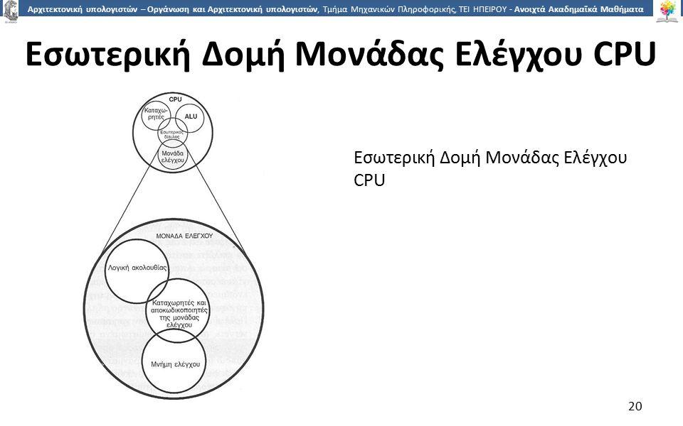 Εσωτερική Δομή Μονάδας Ελέγχου CPU