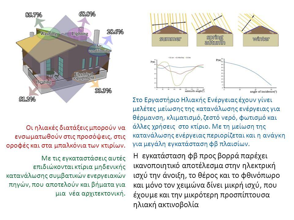 Στο Εργαστήριο Ηλιακής Ενέργειας έχουν γίνει μελέτες μείωσης της κατανάλωσης ενέργειας για θέρμανση, κλιματισμό, ζεστό νερό, φωτισμό και άλλες χρήσεις στο κτίριο. Με τη μείωση της κατανάλωσης ενέργειας περιορίζεται και η ανάγκη για μεγάλη εγκατάσταση φβ πλαισίων.