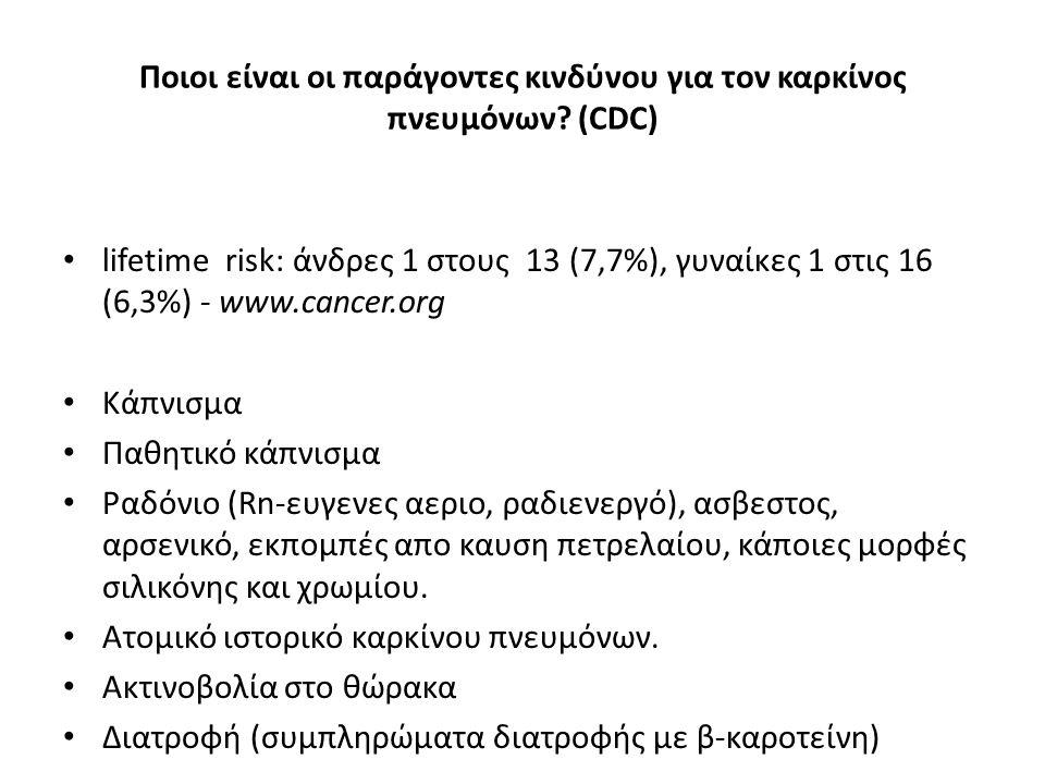 Ποιοι είναι οι παράγοντες κινδύνου για τον καρκίνος πνευμόνων (CDC)