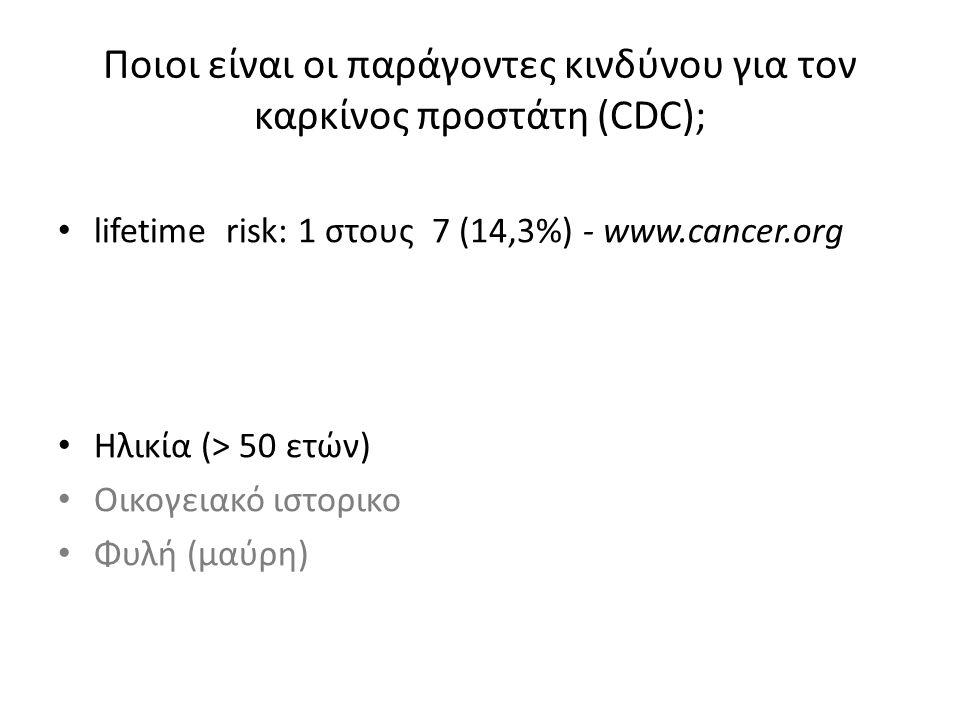 Ποιοι είναι οι παράγοντες κινδύνου για τον καρκίνος προστάτη (CDC);
