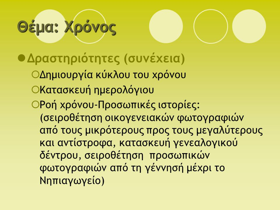 Θέμα: Χρόνος Δραστηριότητες (συνέχεια) Δημιουργία κύκλου του χρόνου