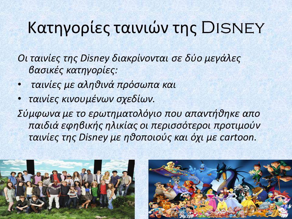 Κατηγορίες ταινιών της Disney