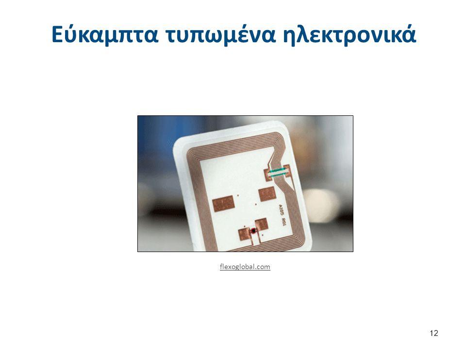 Εκτύπωση ηλεκτρονικών σε τρισδιάστατη μορφή