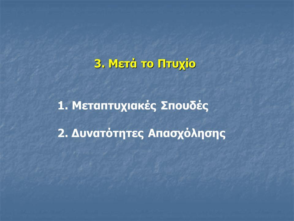 3. Μετά το Πτυχίο Μεταπτυχιακές Σπουδές 2. Δυνατότητες Απασχόλησης