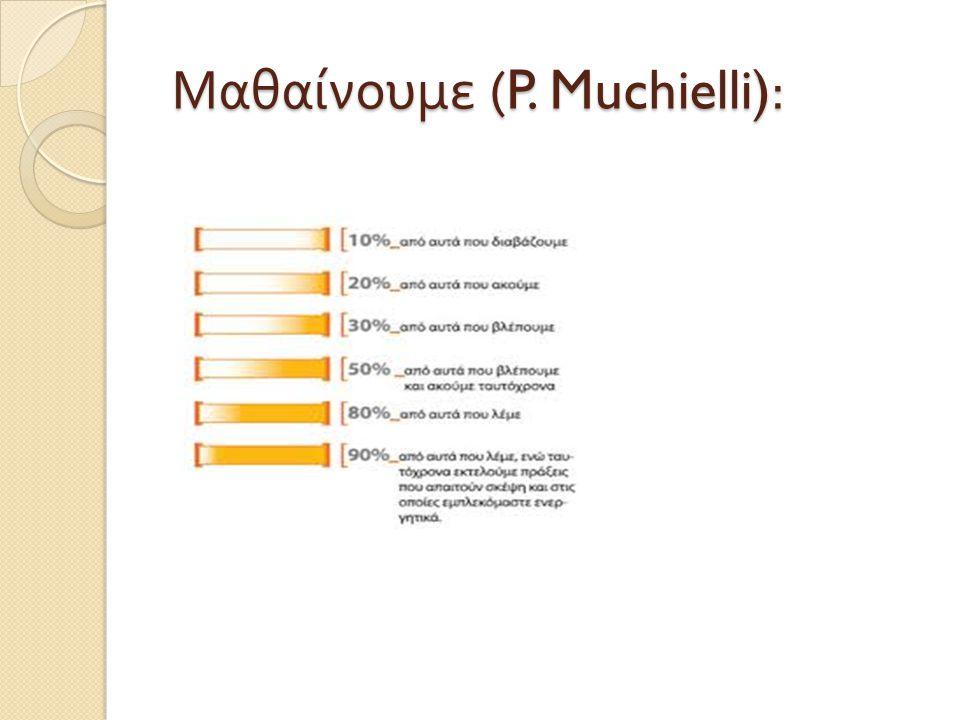 Μαθαίνουμε (P. Muchielli):