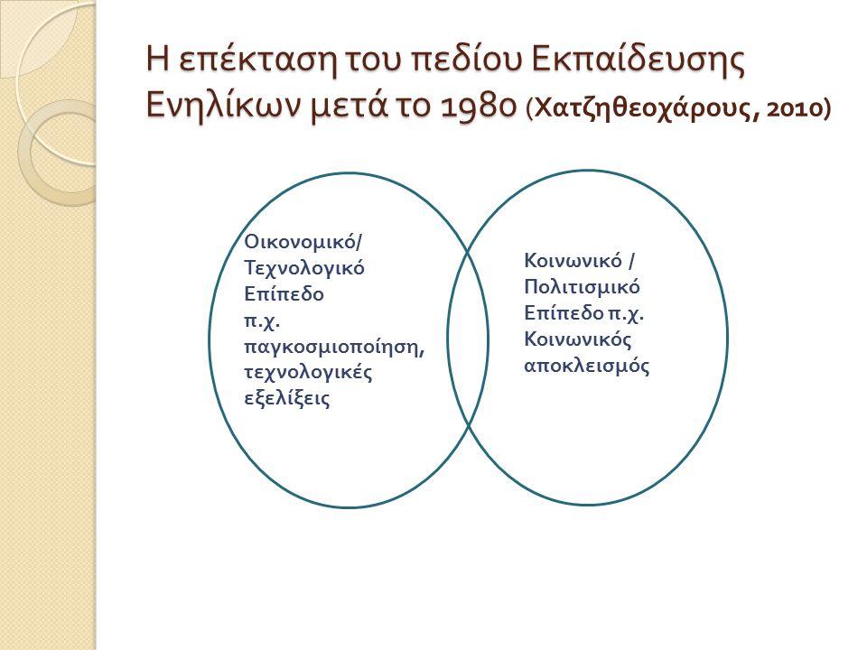 Η επέκταση του πεδίου Εκπαίδευσης Ενηλίκων μετά το 1980 (Χατζηθεοχάρους, 2010)
