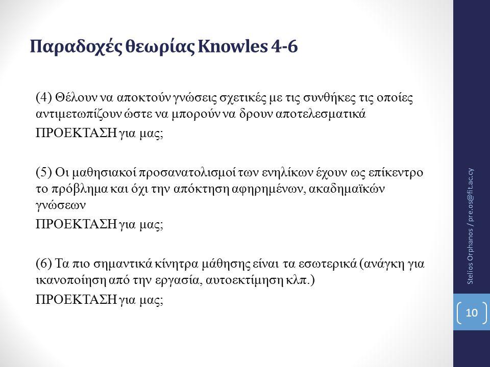 Παραδοχές θεωρίας Knowles 4-6