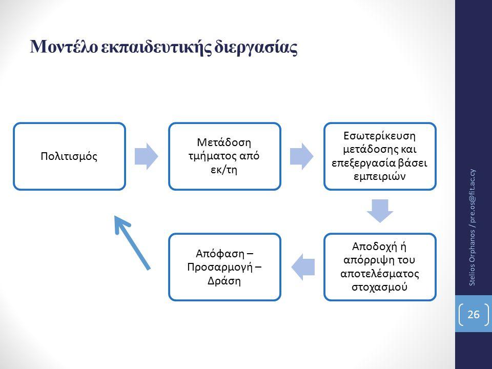 Μοντέλο εκπαιδευτικής διεργασίας