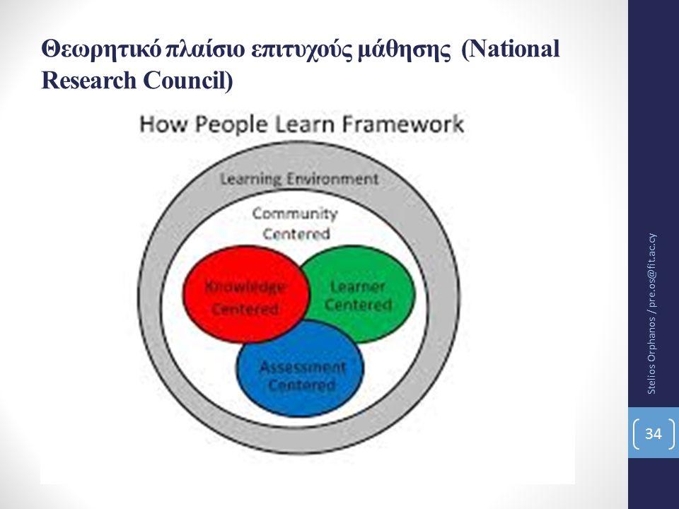 Θεωρητικό πλαίσιο επιτυχούς μάθησης (National Research Council)