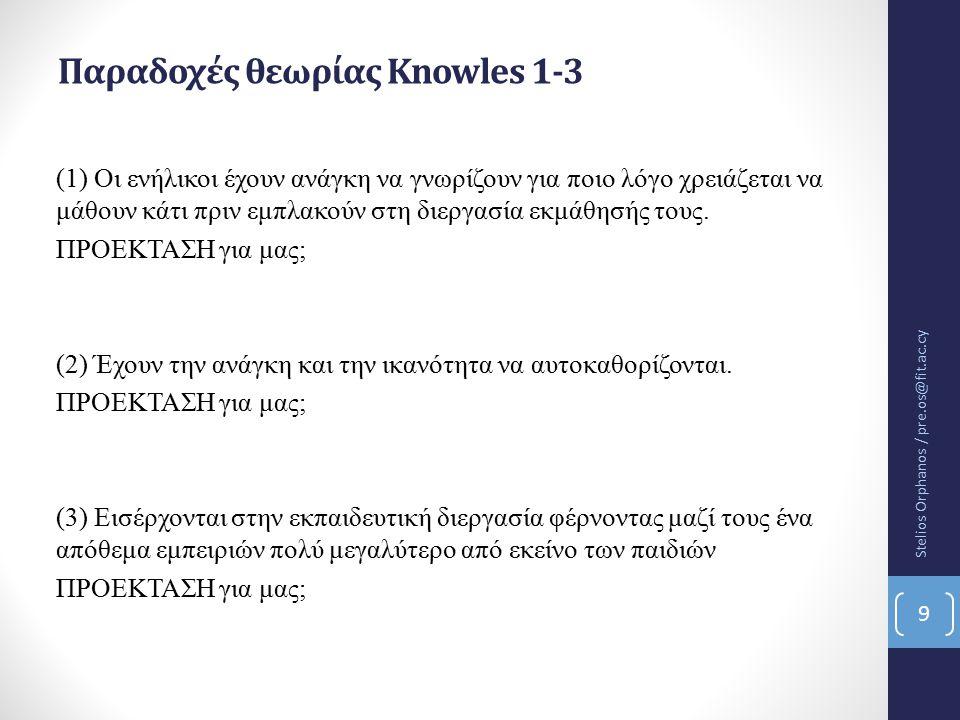 Παραδοχές θεωρίας Knowles 1-3