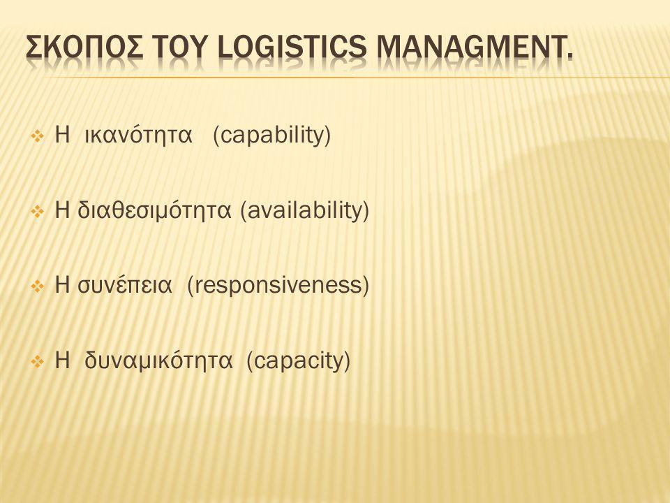 Σκοποσ του logistics managment.