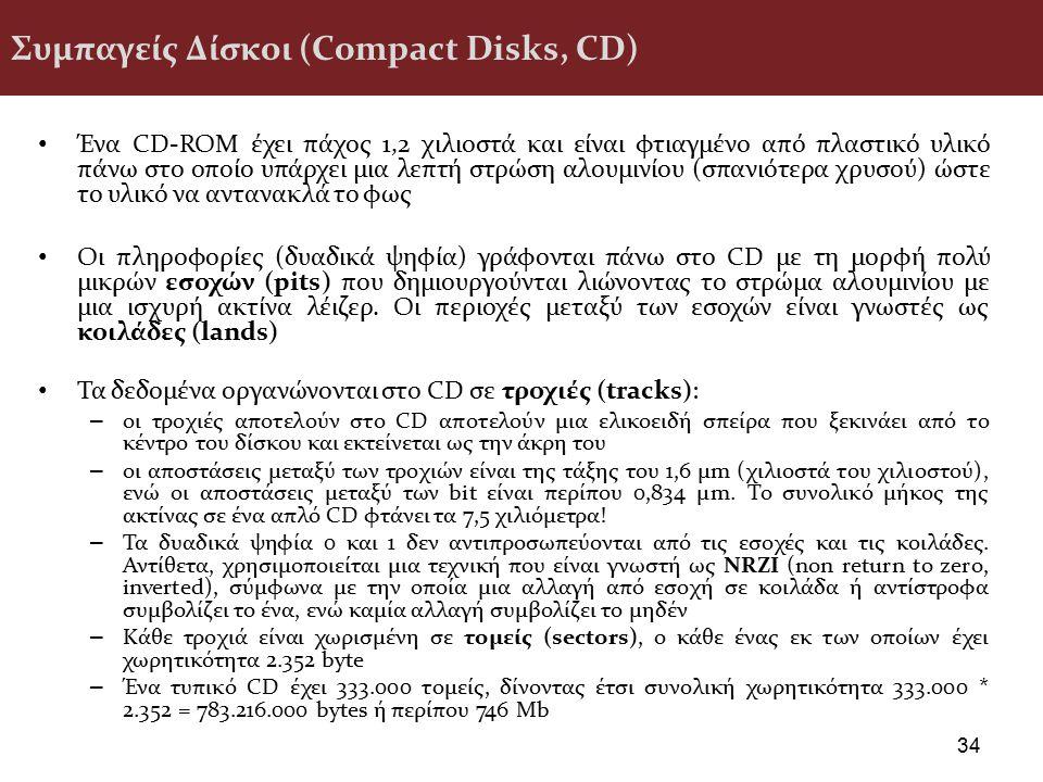 Συμπαγείς Δίσκοι (Compact Disks, CD)