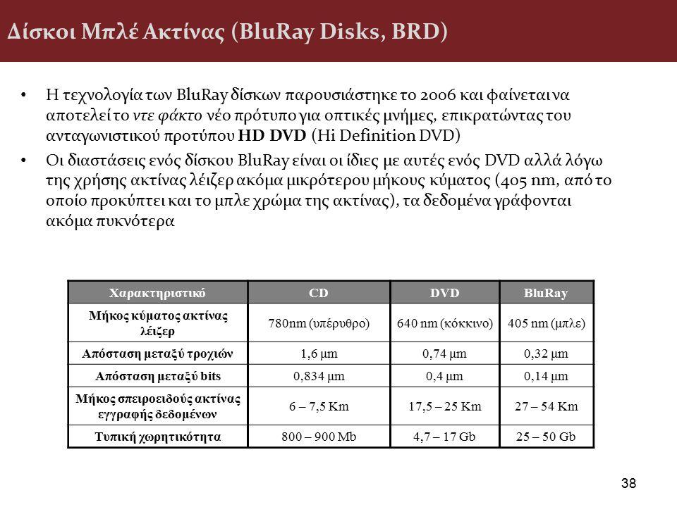 Δίσκοι Μπλέ Ακτίνας (BluRay Disks, BRD)