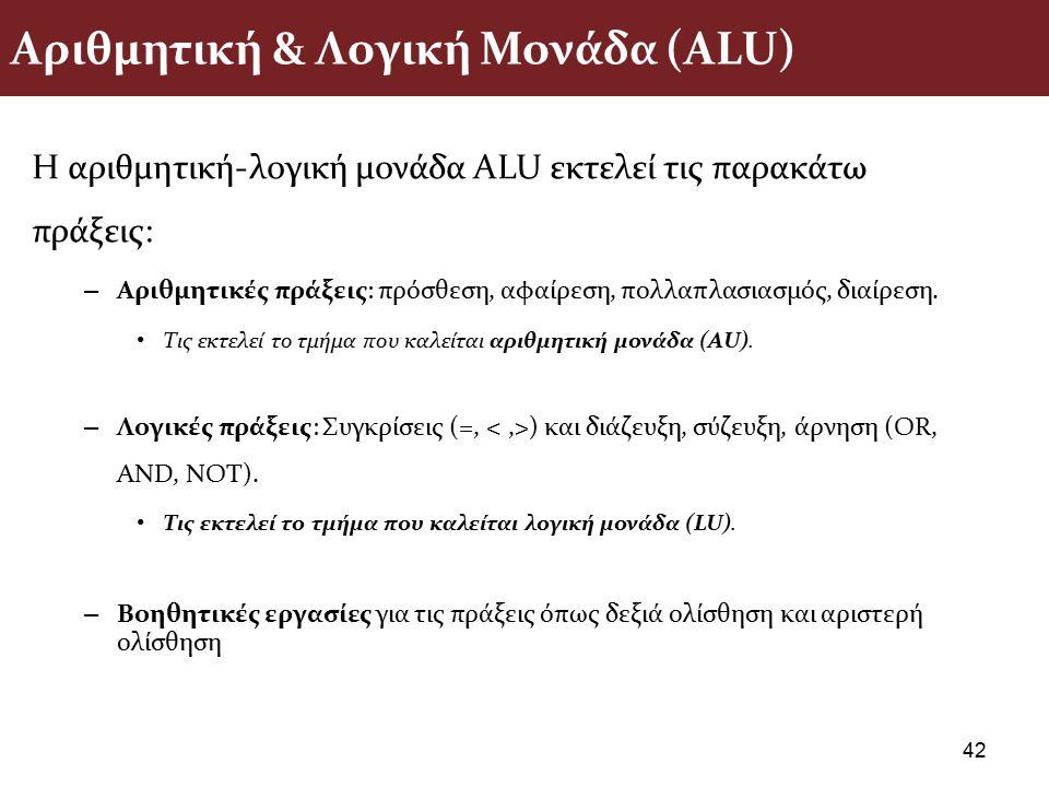 Αριθμητική & Λογική Μονάδα (ΑLU)