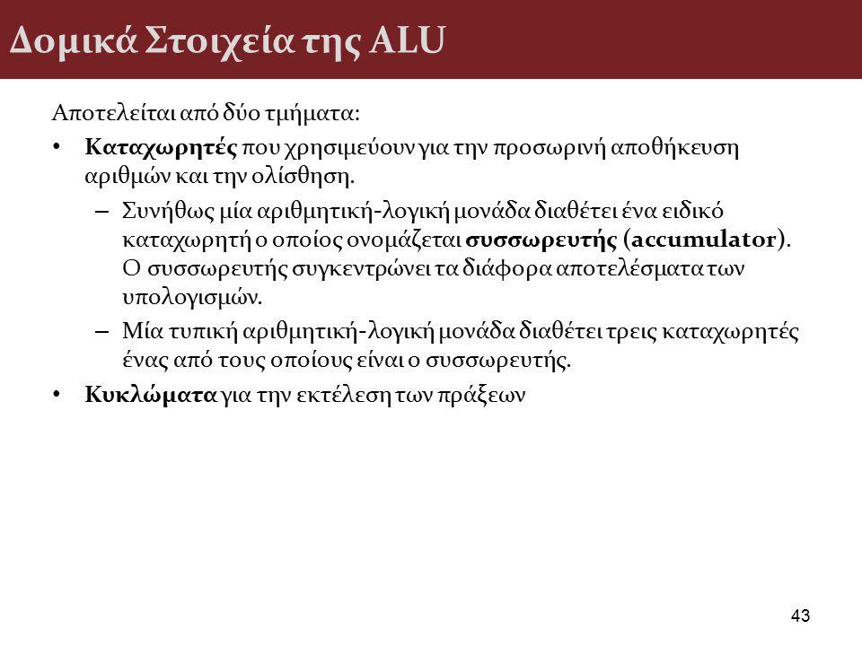 Δομικά Στοιχεία της ALU