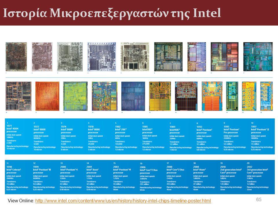 Ιστορία Μικροεπεξεργαστών της Intel