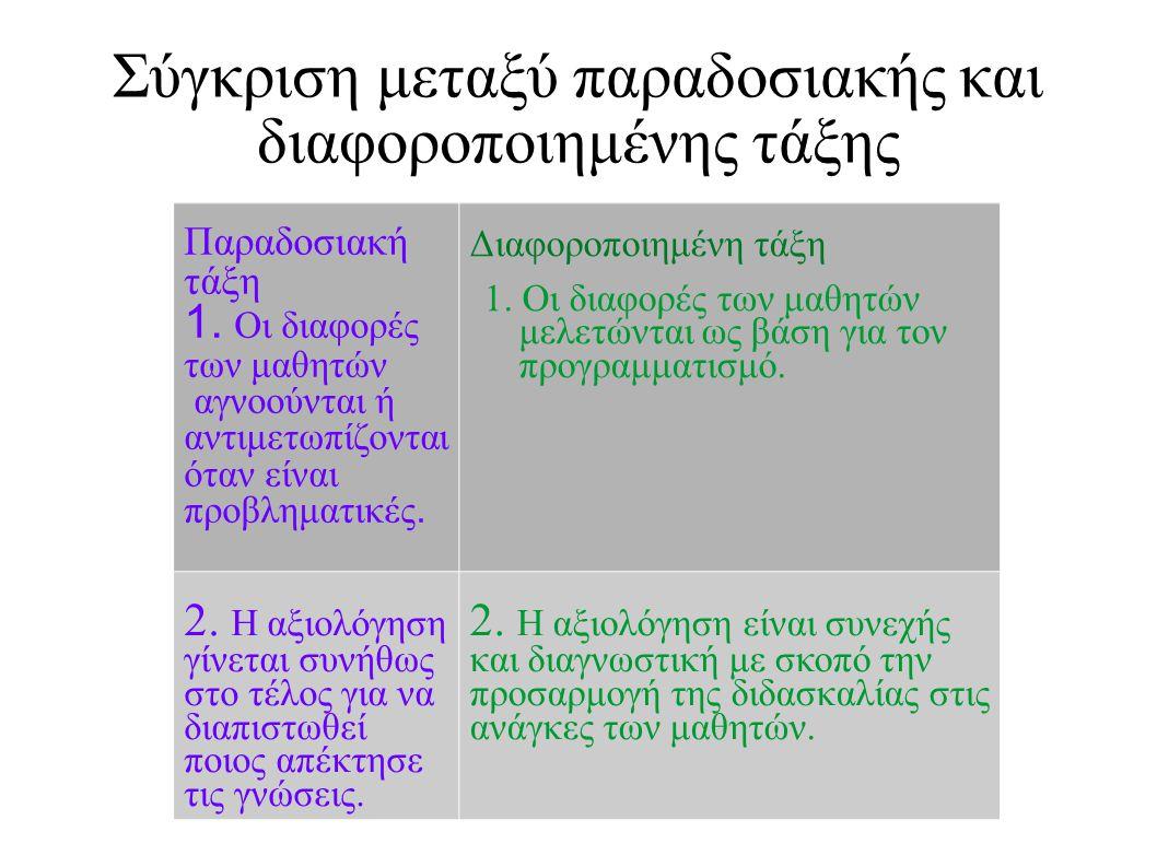 Σύγκριση μεταξύ παραδοσιακής και διαφοροποιημένης τάξης
