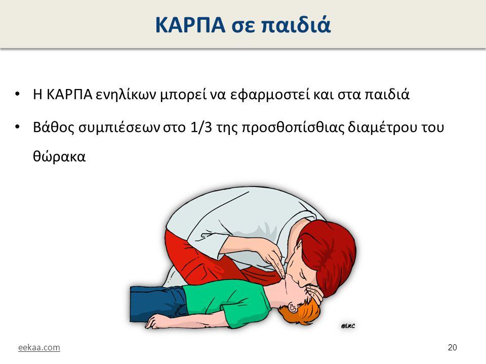 ΑΕΑ σε παιδιά Ηλικία > 8 ετών χρησιμοποιήστε ΑΕΑ ενηλίκων