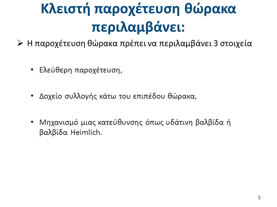 Κλειστή παροχέτευση θώρακος BULAU (1 από 2)