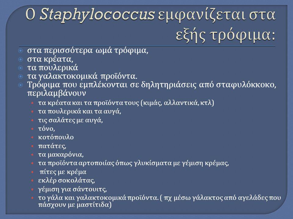 Ο Staphylococcus εμφανίζεται στα εξής τρόφιμα: