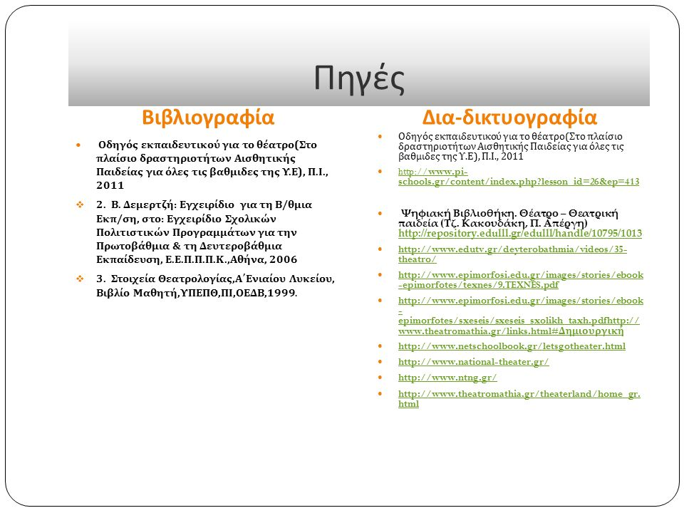 Πηγές Βιβλιογραφία Δια-δικτυογραφία