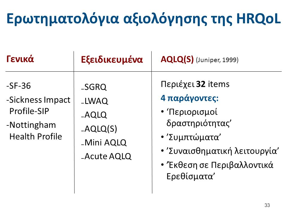Βαθμολογία AQLQ(S) Αξιολογεί την HRQoL στις 2 τελευταίες εβδομάδες