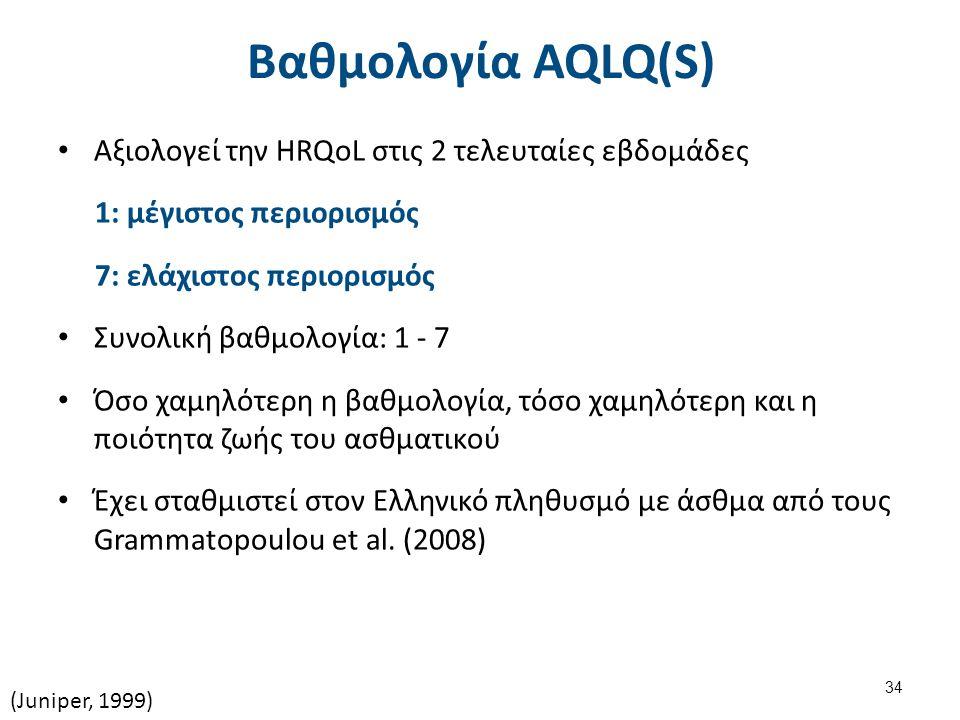 Δομή παραγόντων του Ελληνικού AQLQ(S) με 18 ερωτήσεις-items
