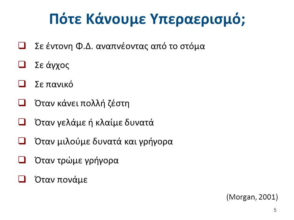 Α. Επανεκπαίδευση του αναπνευστικού προτύπου (1 από 4)