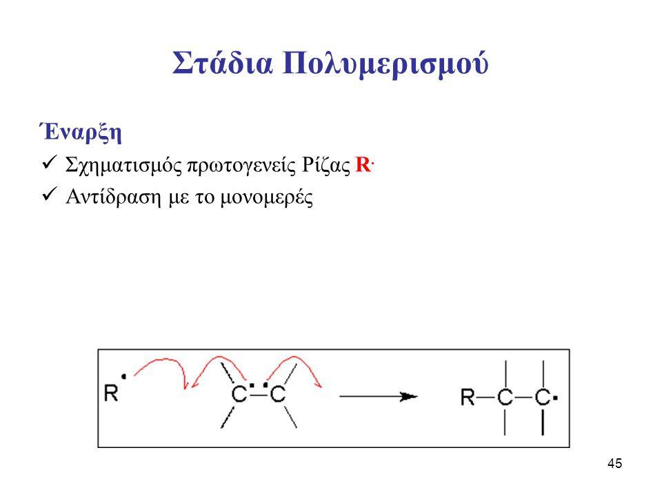Στάδια Πολυμερισμού Έναρξη Σχηματισμός πρωτογενείς Ρίζας R.