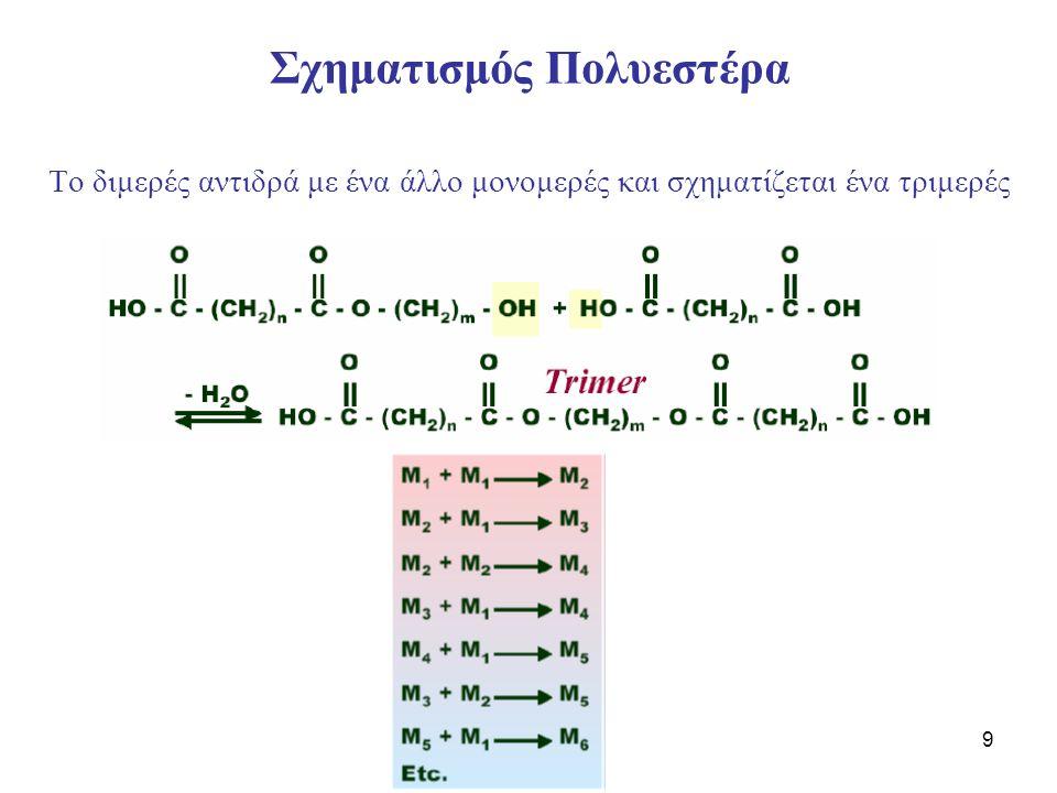 Σχηματισμός Πολυεστέρα