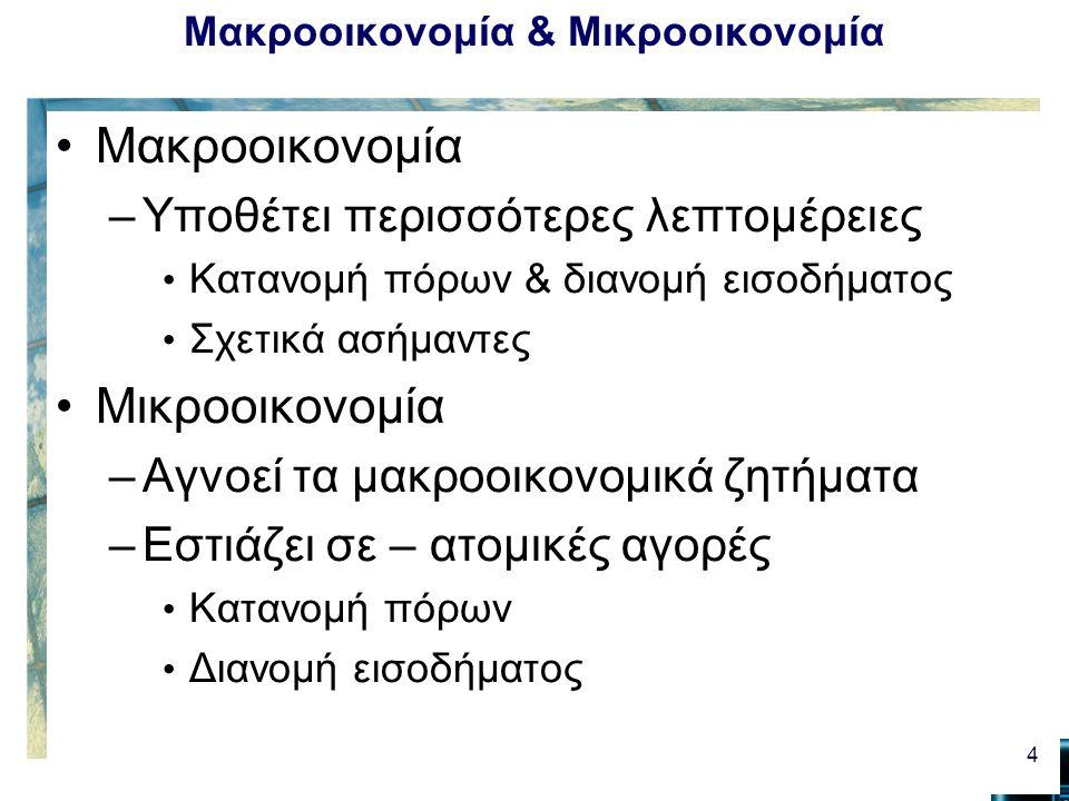 Μακροοικονομία & Μικροοικονομία