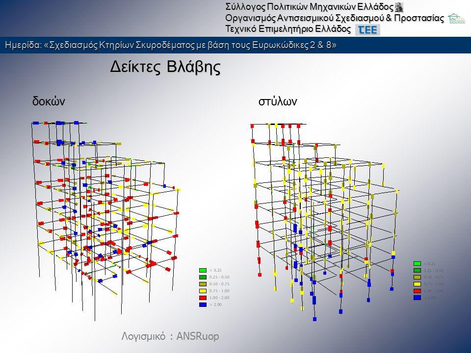 Δείκτες Βλάβης δοκών στύλων Λογισμικό : ANSRuop