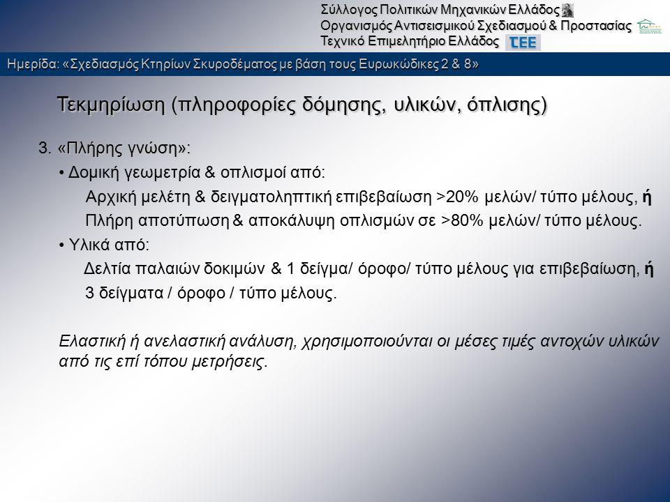 Τεκμηρίωση (πληροφορίες δόμησης, υλικών, όπλισης)