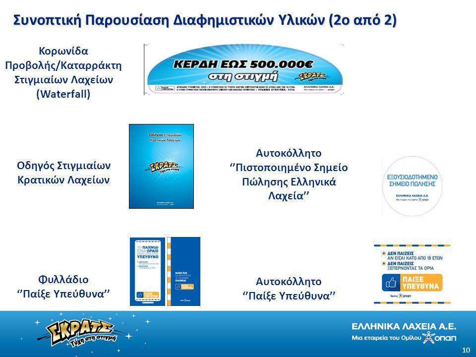 Συνοπτική Παρουσίαση Διαφημιστικών Υλικών (2ο από 2)