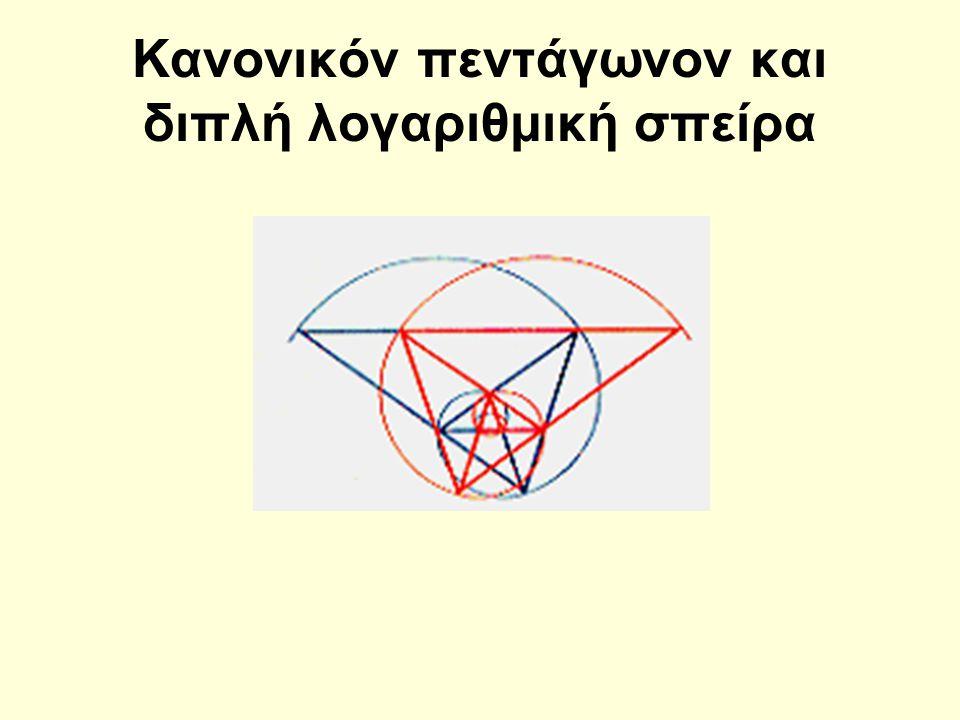 Κανονικόν πεντάγωνον και διπλή λογαριθμική σπείρα