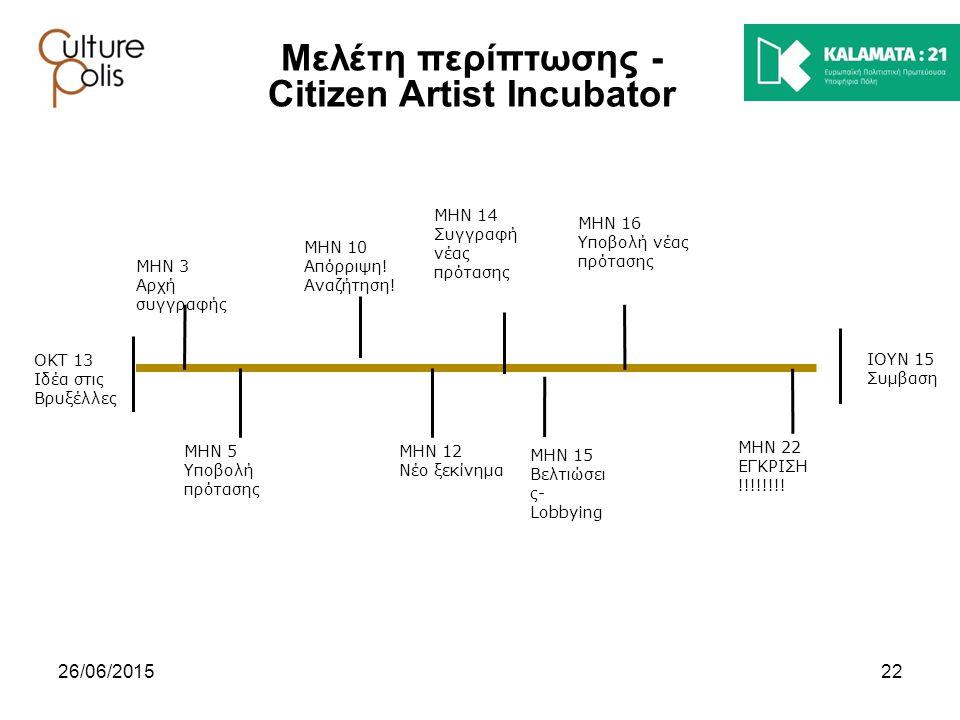 Μελέτη περίπτωσης - Citizen Artist Incubator