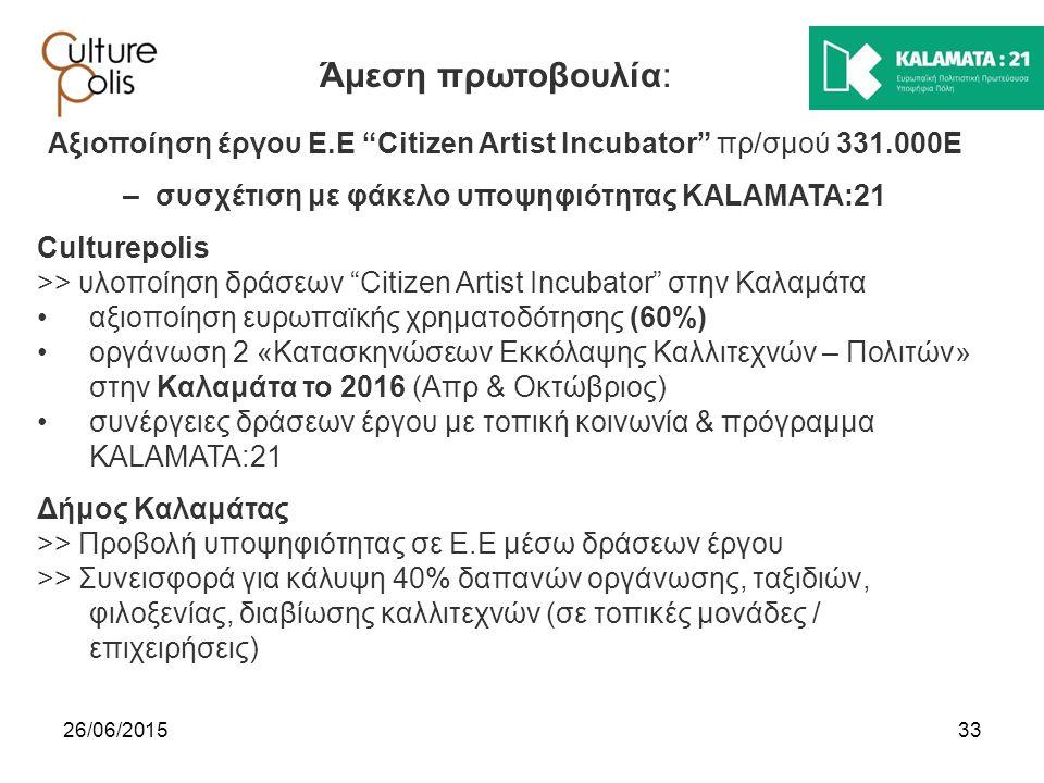 Άμεση πρωτοβουλία: Αξιοποίηση έργου Ε.Ε Citizen Artist Incubator πρ/σμού 331.000Ε. – συσχέτιση με φάκελο υποψηφιότητας KALAMATA:21.