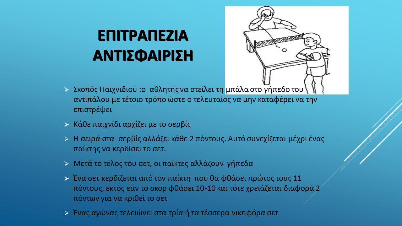 ΕΠΙΤΡΑΠΕΖΙΑ ΑΝΤΙΣΦΑΙΡΙΣΗ