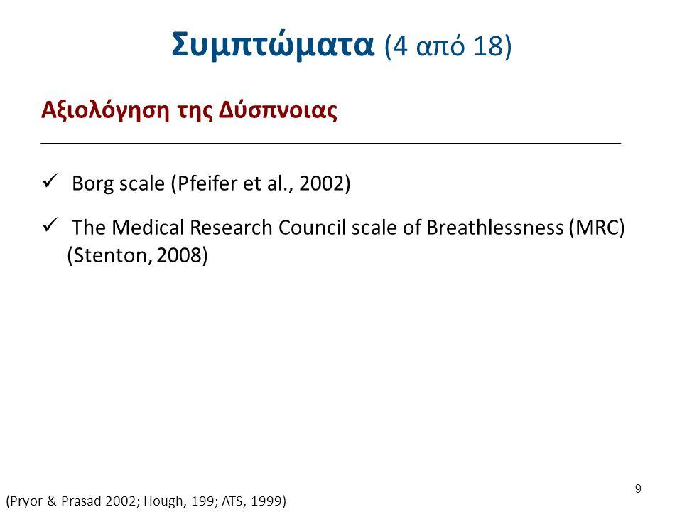 Συμπτώματα (5 από 18) Η ΚΛΙΜΑΚΑ ΔΥΣΠΝΟΙΑΣ ΤΟΥ BORG 0. καθόλου δύσπνοια