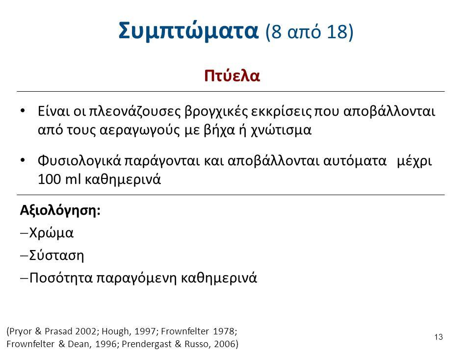 Συμπτώματα (9 από 18) Περιγραφή Πτυέλων Αίτια Σιελώδη