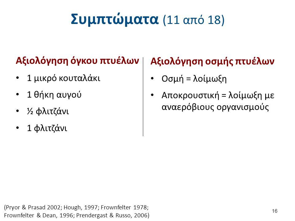 Συμπτώματα (12 από 18) Βήχας