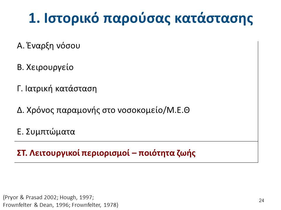 HRQoL (1 από 4) Ποιότητα ζωής σχετιζόμενη με την υγεία