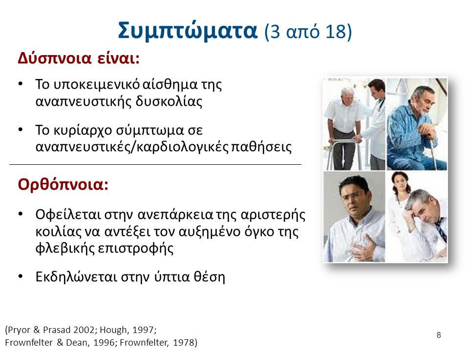 Συμπτώματα (4 από 18) Αξιολόγηση της Δύσπνοιας