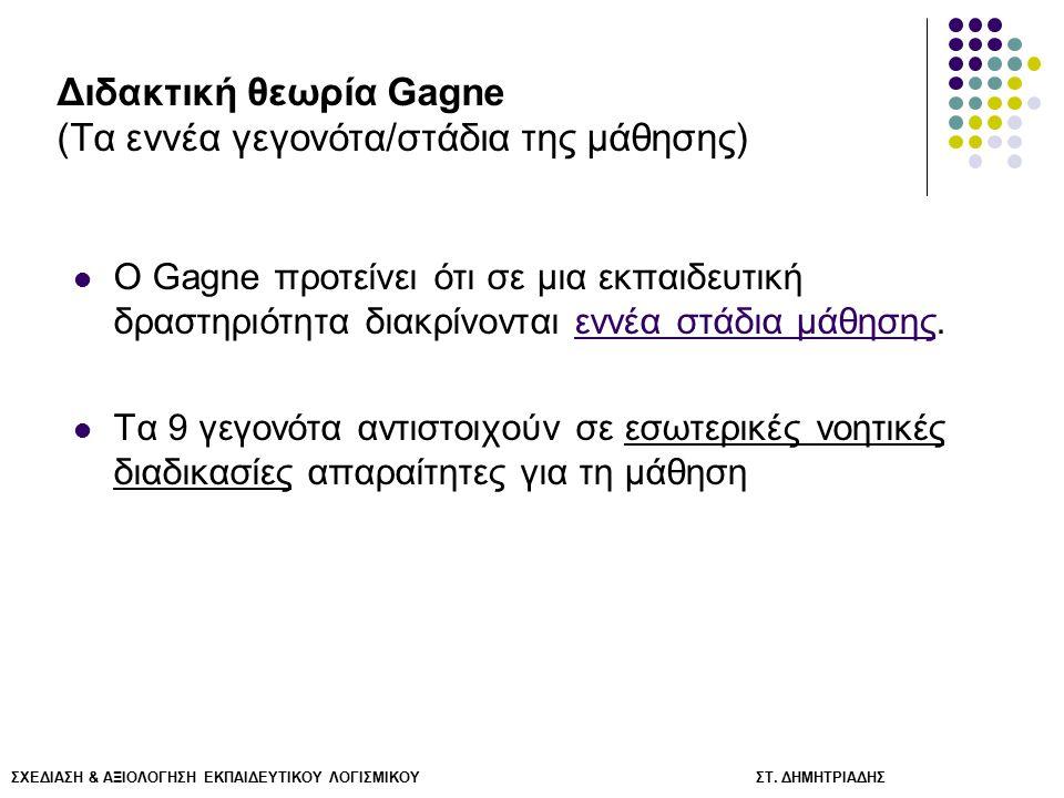 Διδακτική θεωρία Gagne (Τα εννέα γεγονότα/στάδια της μάθησης)