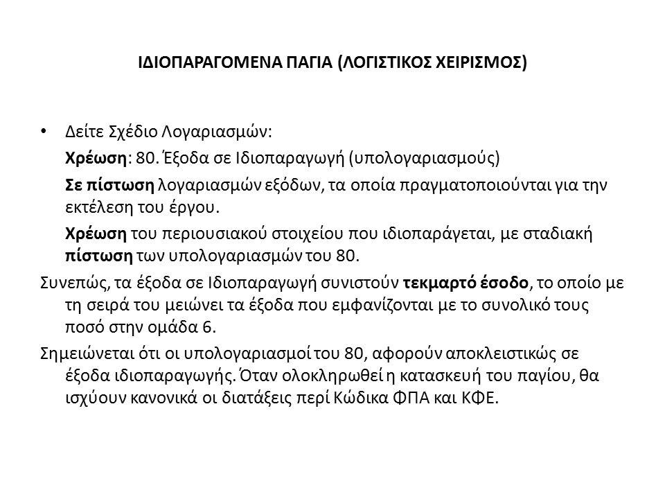 ΙΔΙΟΠΑΡΑΓΟΜΕΝΑ ΠΑΓΙΑ (ΛΟΓΙΣΤΙΚΟΣ ΧΕΙΡΙΣΜΟΣ)