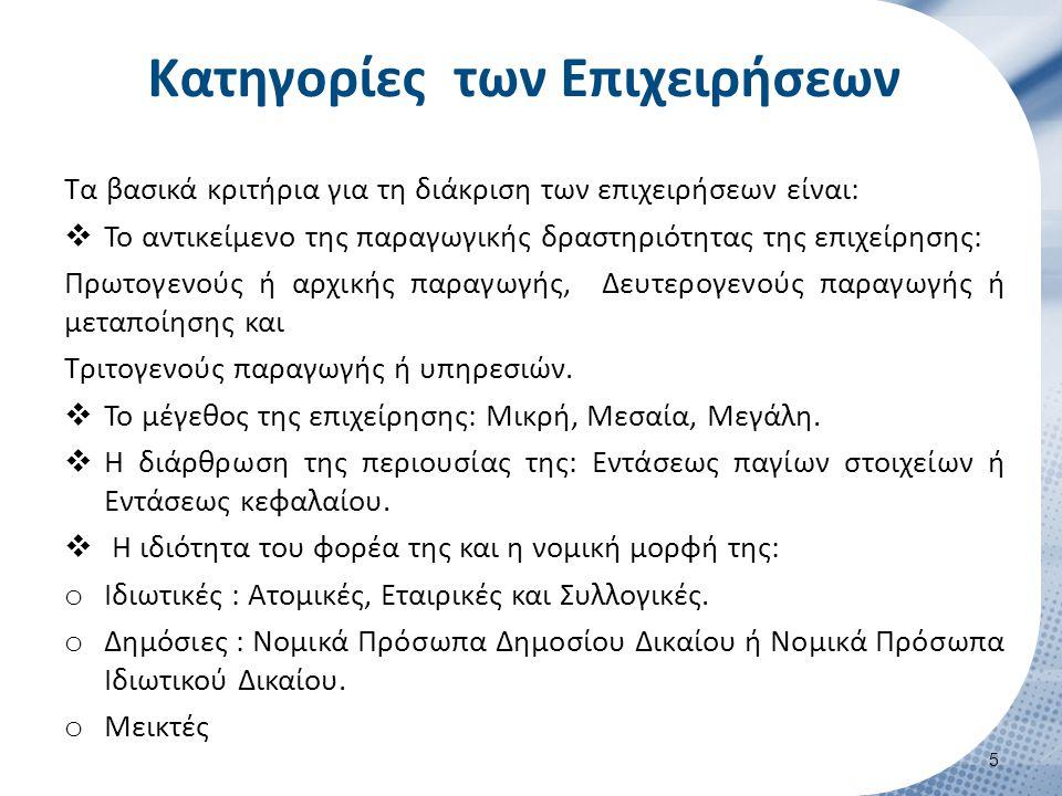 Οι βασικοί τύποι εταιρειών στην Ελλάδα