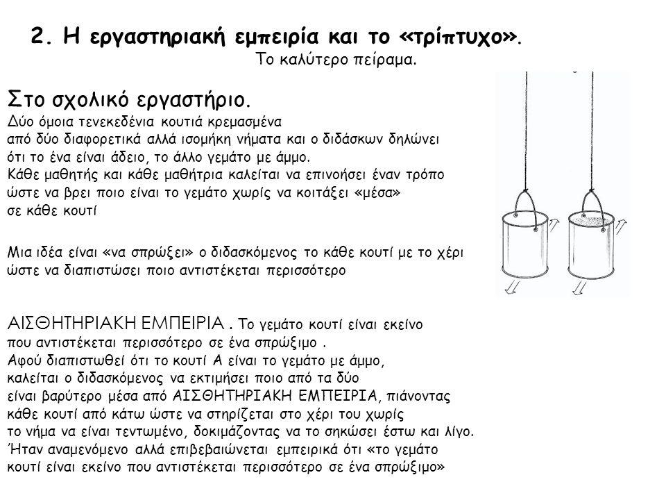 2. Η εργαστηριακή εμπειρία και το «τρίπτυχο».