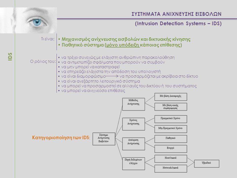 ΣΥΣΤΗΜΑΤΑ ΑΝΙΧΝΕΥΣΗΣ ΕΙΣΒΟΛΩΝ (Intrusion Detection Systems – IDS)